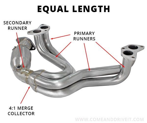 Equal Length (EL) Subaru header