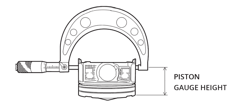 FA20 Piston Gauge Height Measurement Diagram