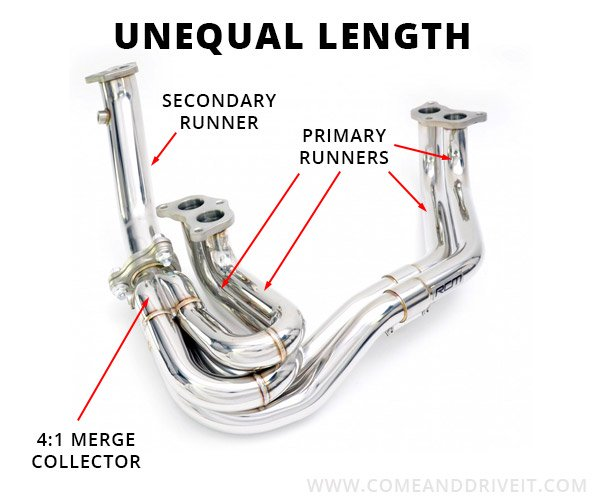 Unequal Length (UEL) Subaru Header
